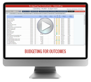 Budgeting for Outcomes Software