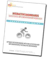 Interactive Dashboards