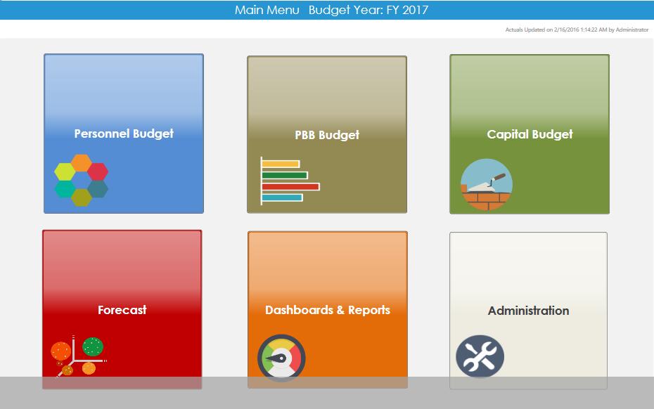 Neubrain Public Sector Budgeting Software