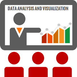 Data Visualization Training