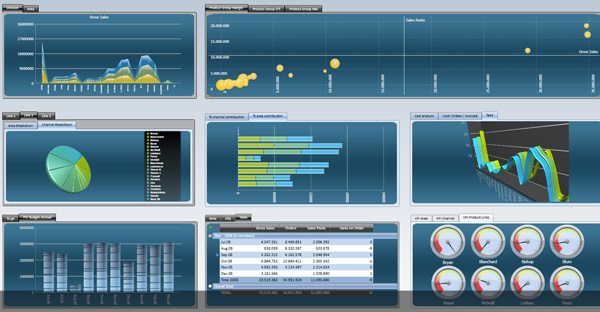 ANALYTICS FOR OPERATIONS