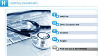 Healthcare Analytics